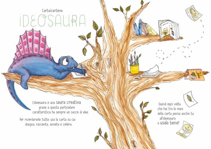 Ideosaura