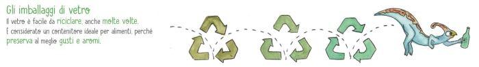 riciclare il vetro